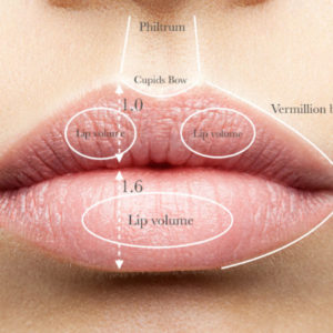 Lip Filler Masterclass